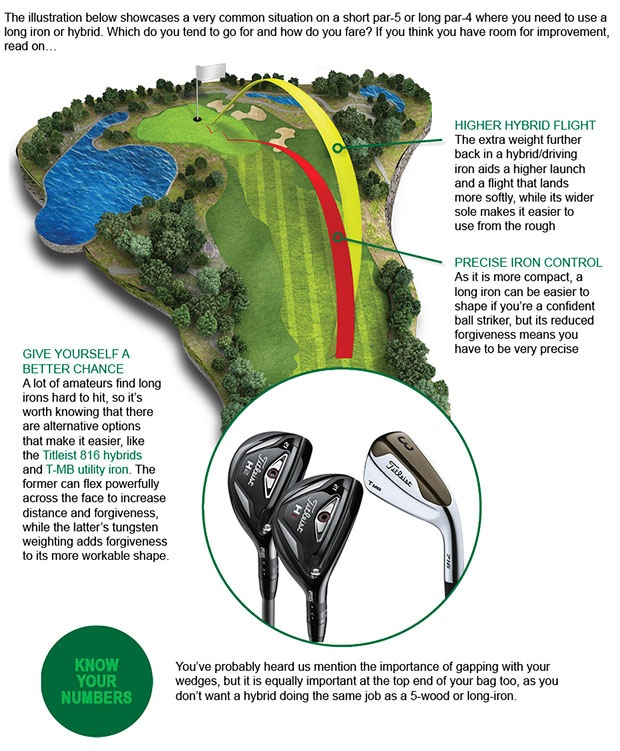 Titleist Article