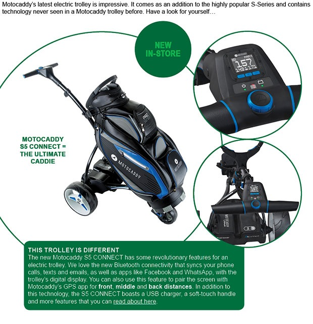 Motocaddy Article