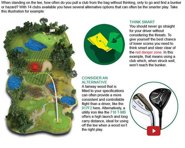 Titleist Woods Article